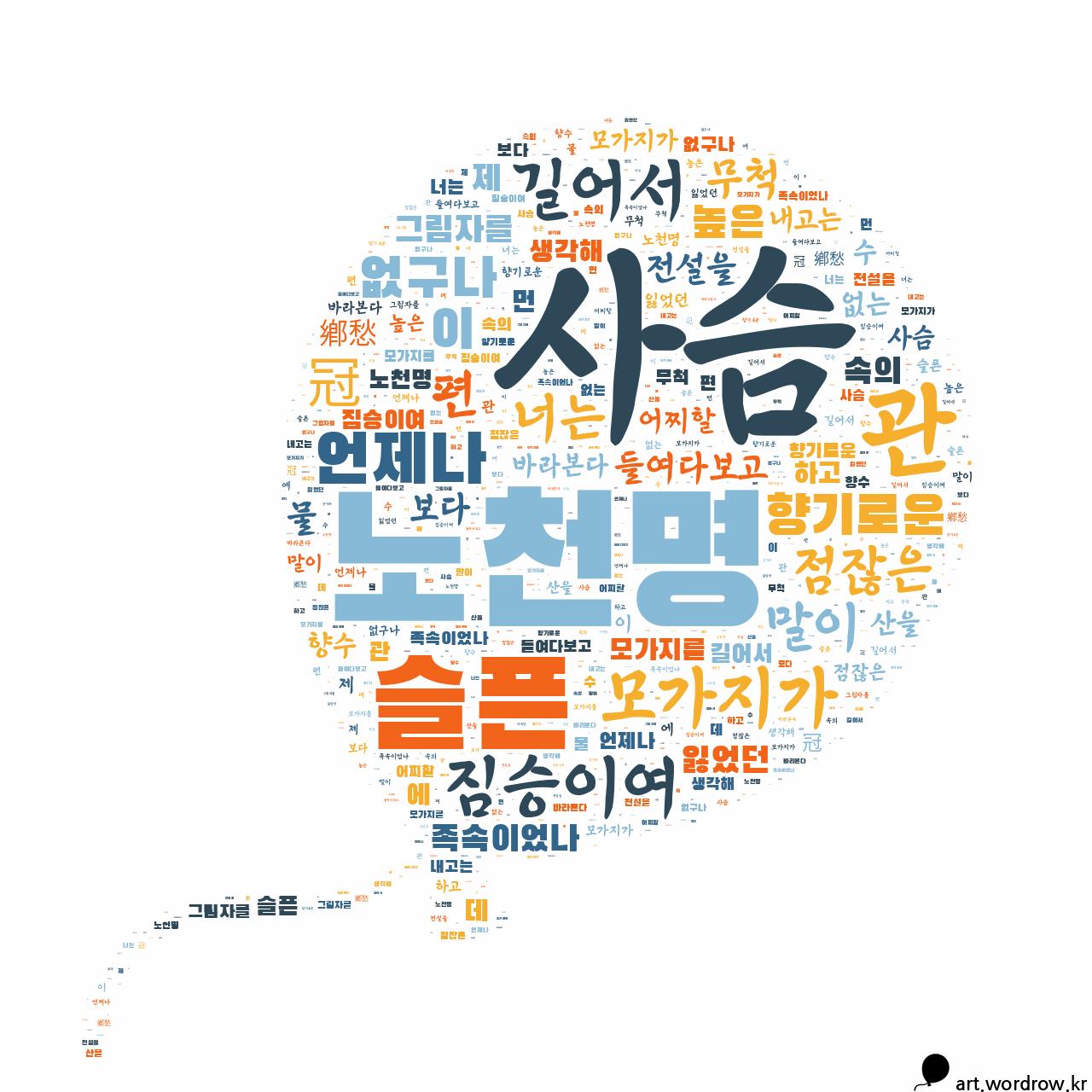 워드 클라우드: 사슴 [노천명]-46